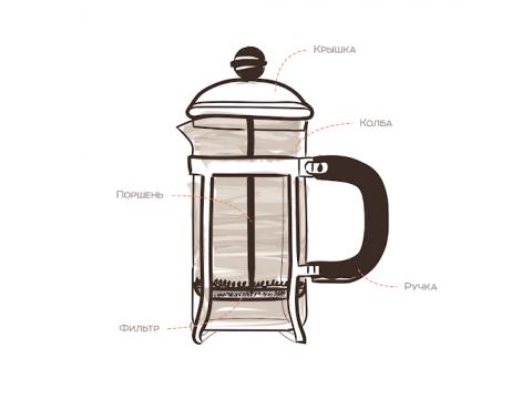 Как заварить молотый кофе свежей обжарки в френч прессе